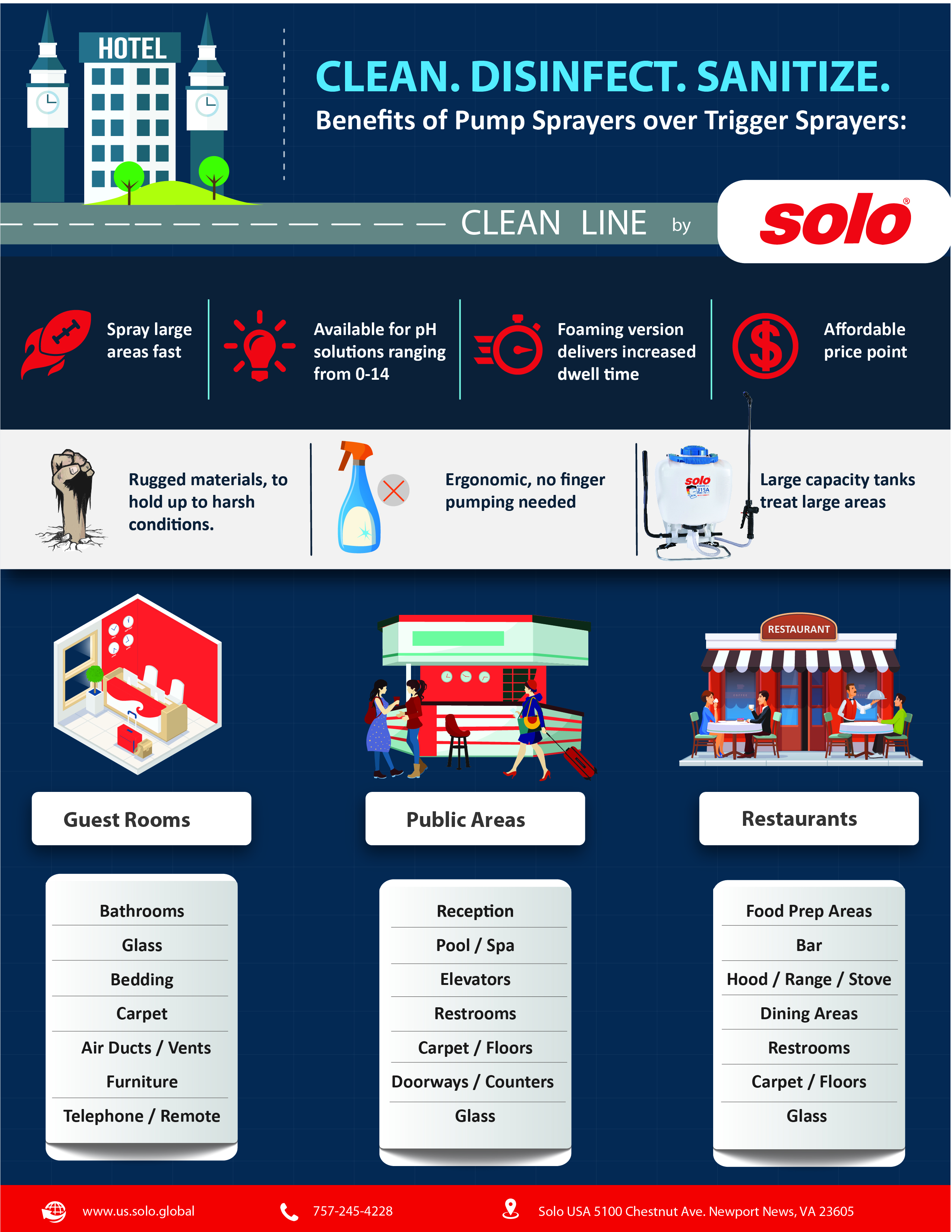 Use Solo CLEANLine sprayers to clean germs and bacteria in hotels and restaurants.