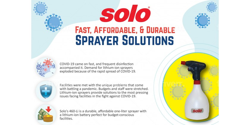 Fast, Affordable, & Durable Sprayer Solutions| Infographic